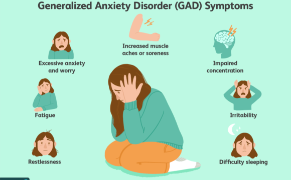 Anxiety and Anxiety Disorder